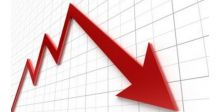 سندات لبنان الدولارية عند مستويات متدنية وعجز الموازنة يرتفع