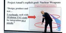 اسرائيل تكرّم الموساد الذي اخترق البرنامج النووي الايراني،فهل حصل الاختراق؟